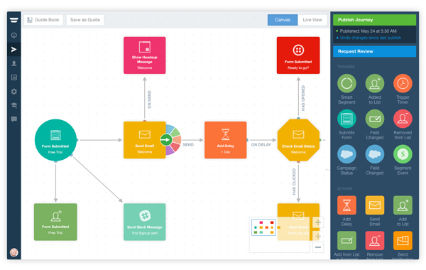 autopilot marketing tools