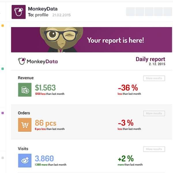 monkey data Marketing Tools